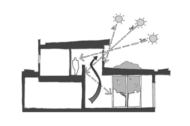 Solar diagram of Caulfield House.