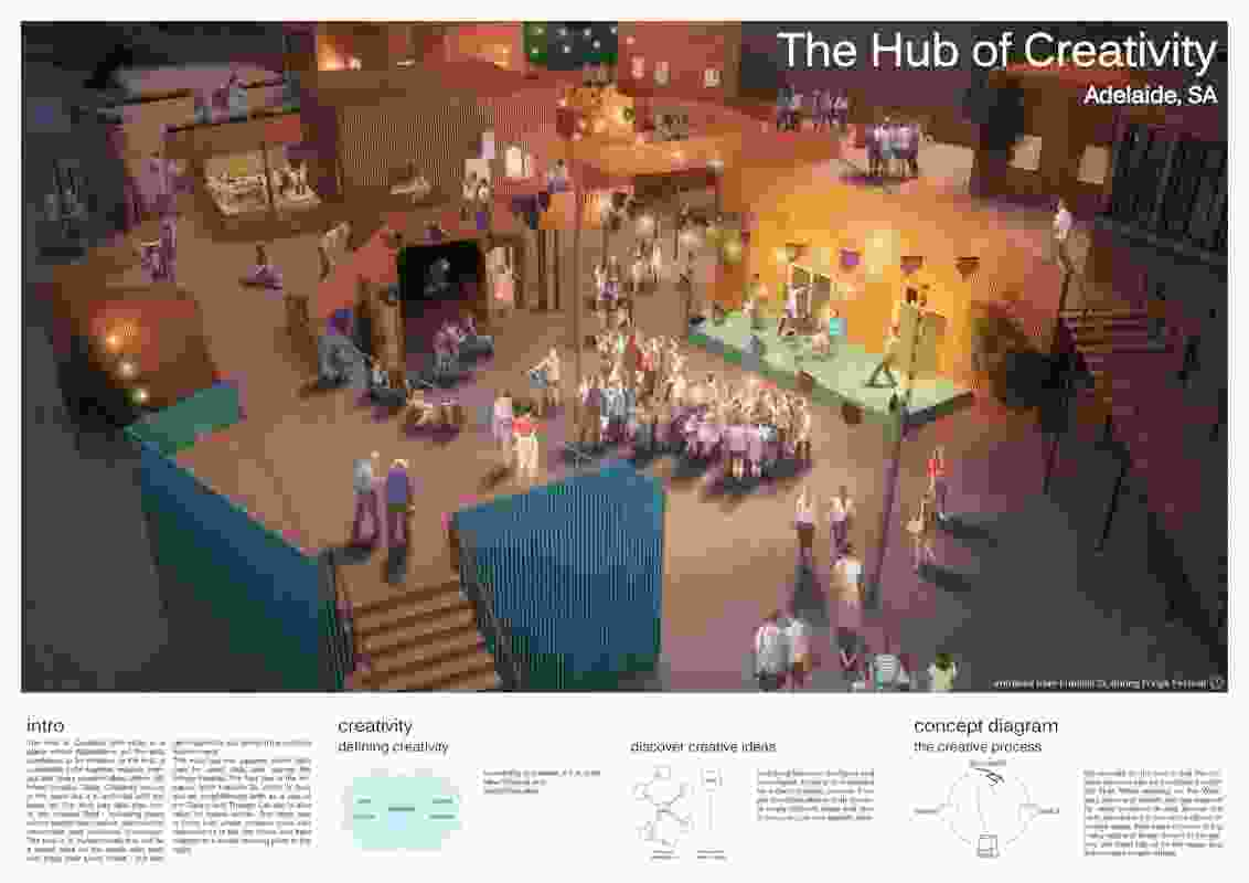 The Hub of Creativity by Kathrine Vand, Emil Trabjerg Jensen and Sebastian Appel.