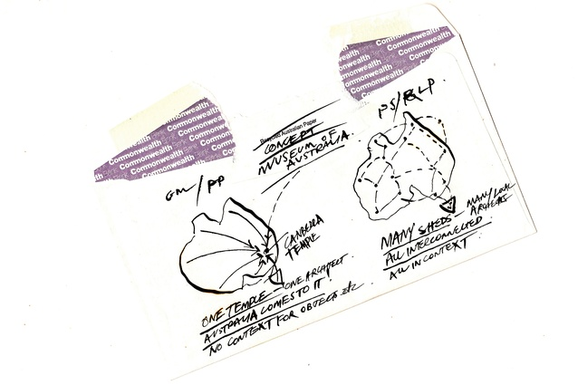A sketch drawn by Paul Pholeros for a proposal for the National Museum of Australia (1993) with Glenn Murcutt, Rick Leplastrier and Peter Stutchbury.