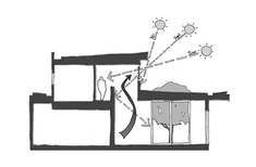 Glazing and energy efficiency