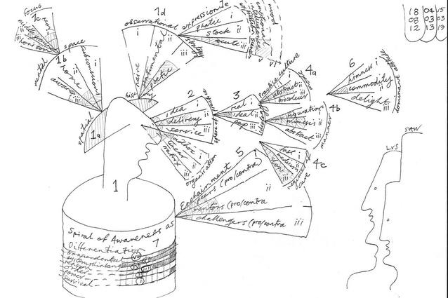 Leon van Schaik, Differentiation, ideogram, 2012.