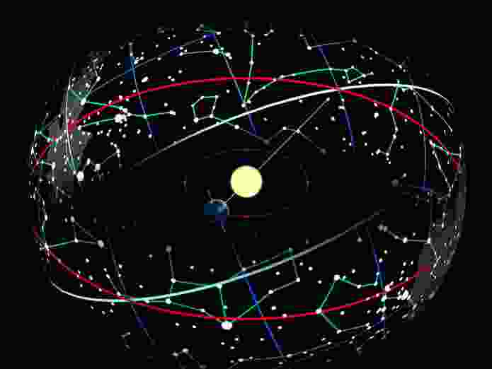Ecliptic path (red line) with the zodiac constellations in the background.